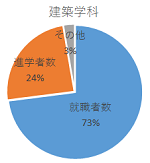 R1A-percentage.png