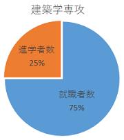 R1ADA-percentage.png