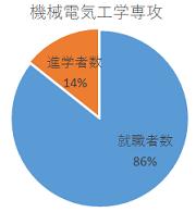 R1ADME-percentage.png
