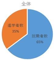 R1ADall-percentage.png