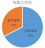 R1C-percentage.png