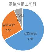 R1E-percentage.png