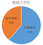 R1M-percentage.png
